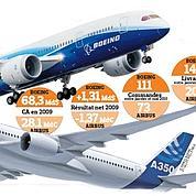 Boeing et Airbus s'affrontent pour le ciel