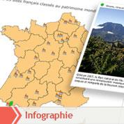 Unesco : les 35 sites français classés
