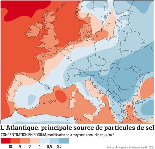Le ciel européen chargé de particules de sel marin