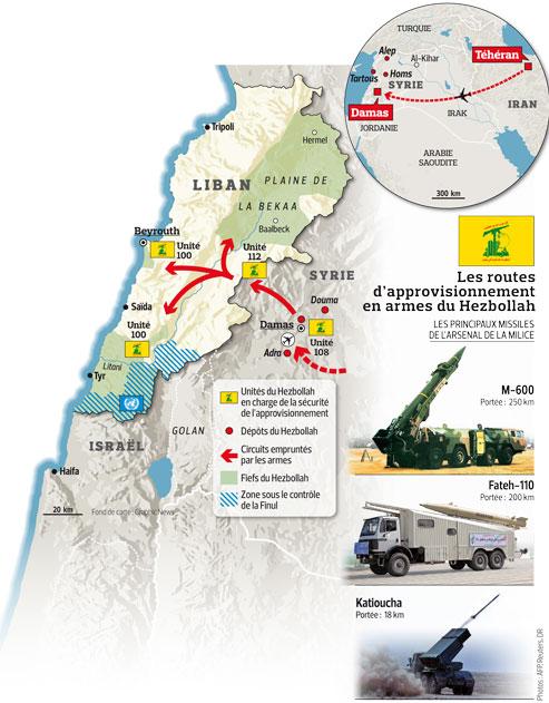 """Résultat de recherche d'images pour """"photos diverses du hezbollah"""""""