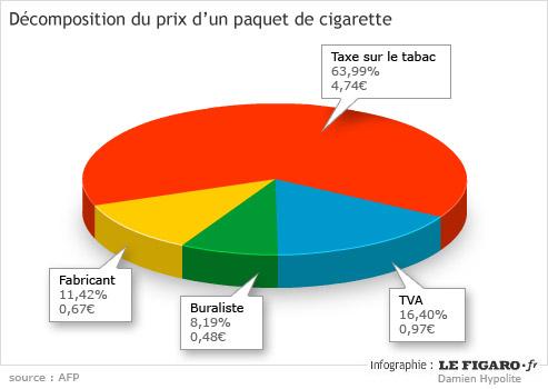 Les cigarettes électroniques nuisent aux voies respiratoires - Page 2 8e81742e-eb53-11df-94d8-827c7f6a32a5