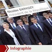 La photo de famille du gouvernement Fillon III