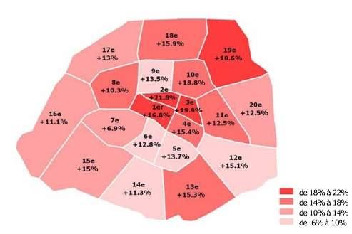 Evolution sur un an des prix des appartements anciens à Paris par arrondissement (valorisation des indices Notaires-INSEE)