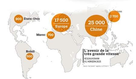 Alstom : accord ferroviaire de taille avec la Chine