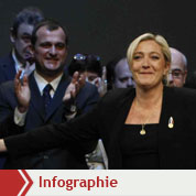 L'état-major de Marine Le Pen au FN