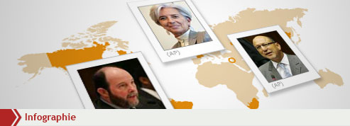 Les possibles candidats à la succession de DSK au FMI
