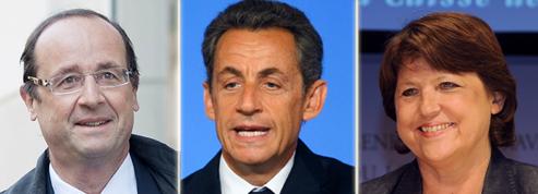 2012 : un sondage donne Sarkozy battu par Hollande comme par Aubry