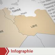 Où en sont les révoltes arabes