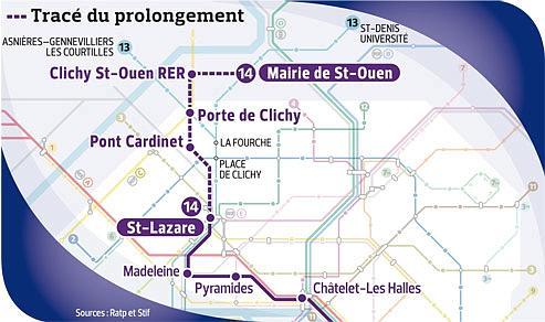 Le prolongement de la ligne 14 terminé en 2017