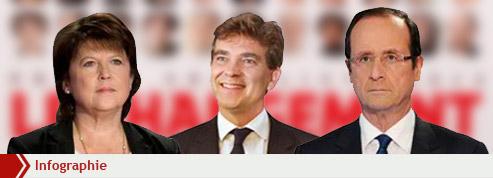 Tout ce qui sépare Montebourg des finalistes de la primaire PS