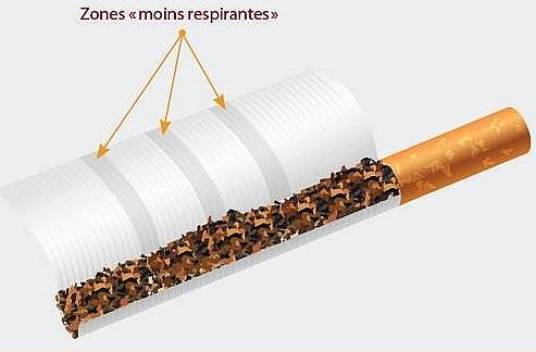 Les cigarettes anti-incendie à propension à la combustion réduite fabriquées par Imperial Tobacco. Crédits photo : Imperial Tobacco