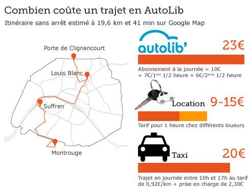 autolib 39 f che les loueurs de voiture et les taxis parisiens. Black Bedroom Furniture Sets. Home Design Ideas