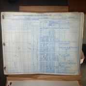 3 600 cartons d'archives météo exhumés