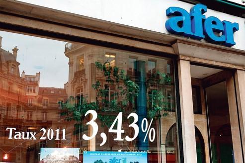Assurance-vie: l'Afer sert un taux de 3,43%