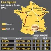 Bouygues prend la ligne TGV Nîmes-Montpellier