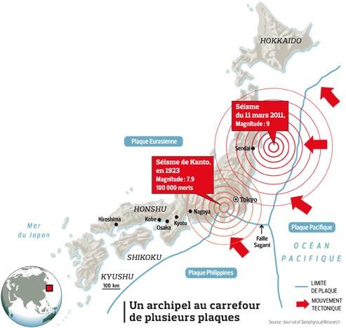 Tokyo dans l'attente d'un séisme majeur