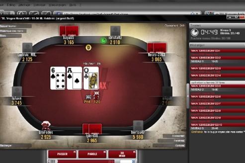 Les paris en ligne n'ont pas bouleversé le marché du jeu