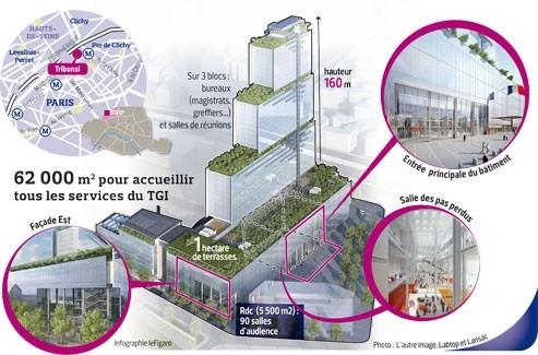 Les batignolles un palais de justice ultramoderne en 2017 for Architecture symbolique