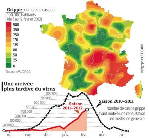 L'épidémie de grippe s'installe en France  | Actualité
