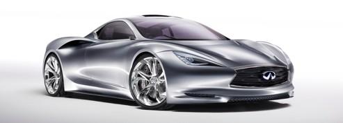 Salon de Genève : des concept-cars branchés