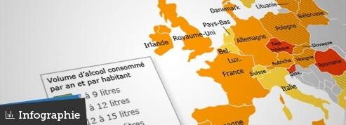 Les Européens sont les plus gros buveurs d'alcool du monde
