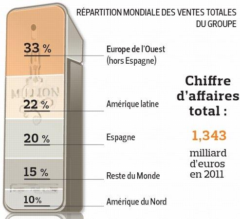 La Parfum Veut Mondiaux Des Cour Rejoindre Géants Du Puig Nwy0OPmv8n