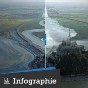 Le nouveau visage du Mont-Saint-Michel