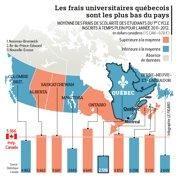 Le Québec choque le reste du Canada