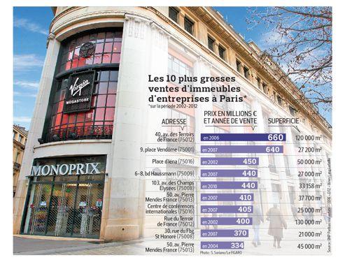 Dernière ligne droite pour la vente du 52 Champs-Élysées