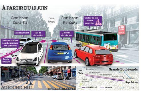 Article dans le Figaro 30/05/2012