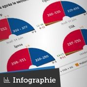 La majorité absolue à la portée du PS