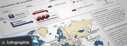 La Cour pénale internationale fête ses dix ans