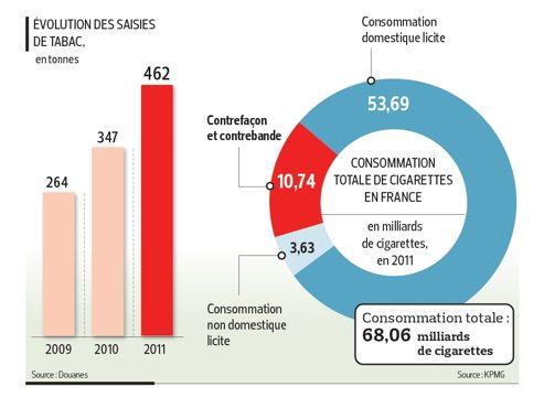 cigarette non toxique