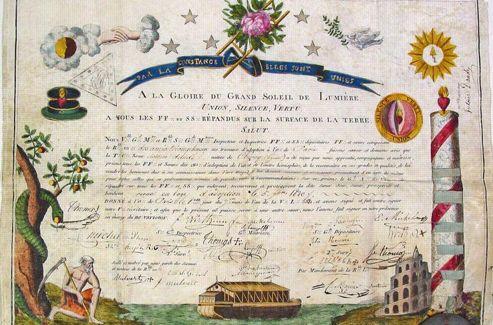 Diplôme français (1820) à la gloire du Grand Soleil de Lumière, décoré de références bibliques (Eden, tour de Babel, arche de Noé).