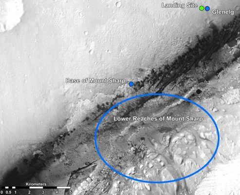 Pour parvenir aux contreforts du mont Sharp (ellipse bleue en bas), Curiosity (point vert) contournera probablement la zone de dunes de sable très sombres qui se trouvent au sud.