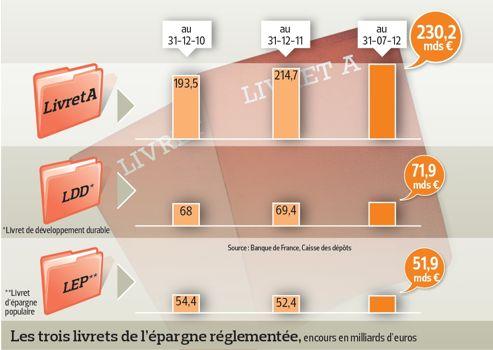 http://www.lefigaro.fr/medias/2012/09/20/b5e0c7c4-033c-11e2-9c64-e51ccf6bc27b-493x350.jpg
