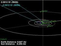 Trajectoire attendue, en bleu, de la comète ISON.