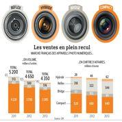 Les ventes d'appareils photo plongent