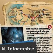 Bilbo the Hobbit : les étapes du voyage
