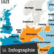 Cent ans d'Europe, de la guerre au Nobel