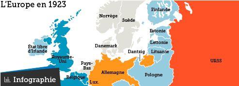 Cent ans d'Europe, de la guerre au Nobel de la paix