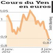 Japon: le yen au plus bas depuis deux ans