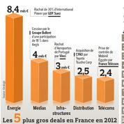 Fusions-acquisitions: 2012, annus horribilis