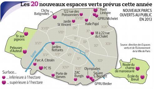 25 Hectares De Nature En Plus A Paris En 2013