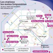 RATP : le top 10 des stations désertes