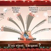 Cinéma : une avance sujette à polémique