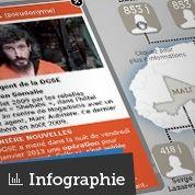 Les otages français retenus en Afrique