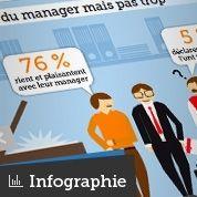 Les Français dévoilent leur vie au bureau