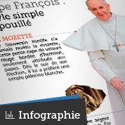 Pape François : la simplicité du style