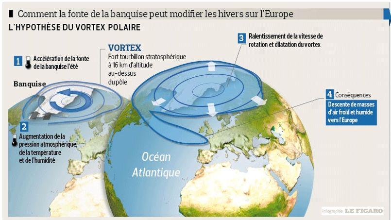 http://www.lefigaro.fr/medias/2013/03/28/PHOc2a778da-984d-11e2-b563-6cca552084d5-805x453.jpg